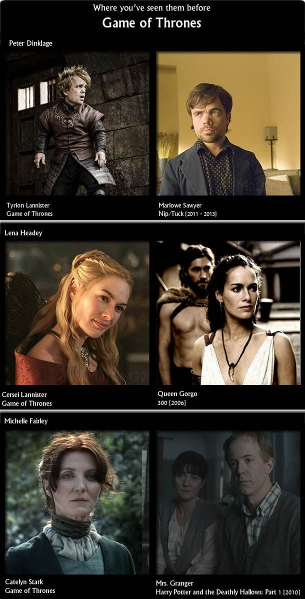 Game of thrones acteur