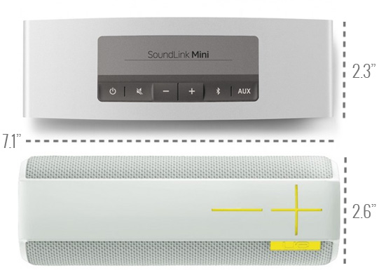 Design bose sound link mini ue boom