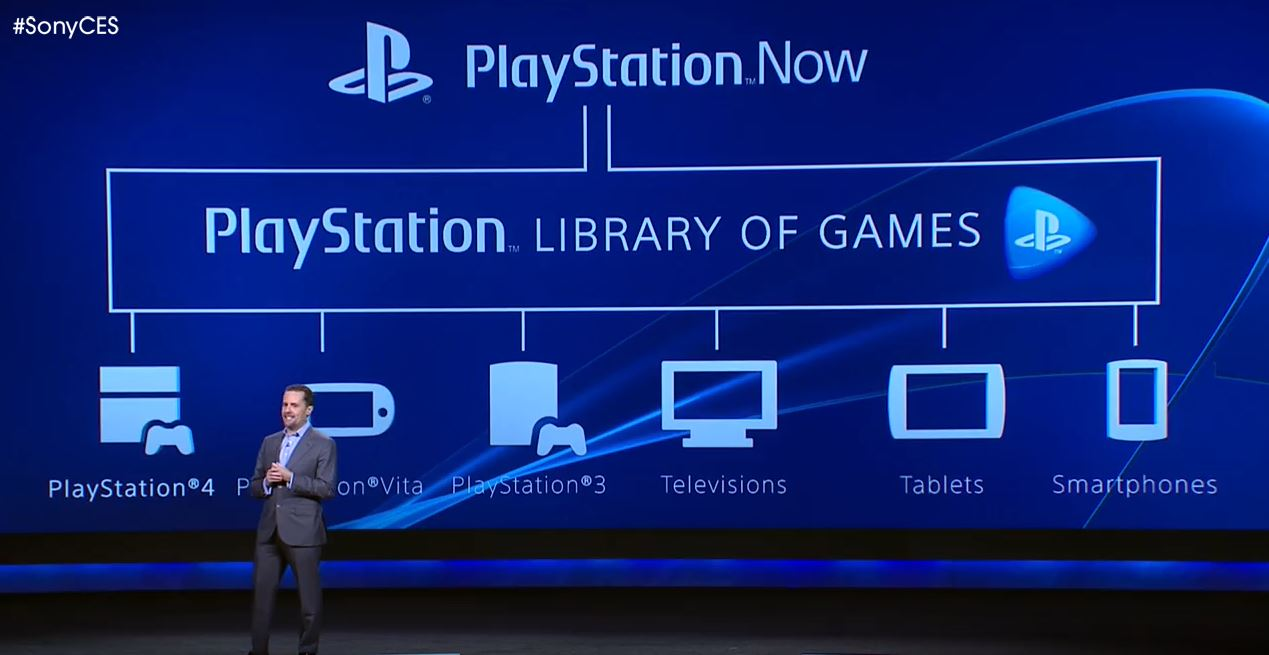 Le Playstation Now par Sony